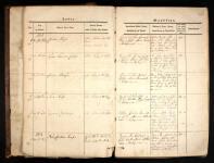 Kontraministerialbog (1814 - 2002), Randers Amt, Dalbyneder Sogn, fødte mænd 1835-1868, s. 5