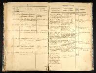 Kontraministerialbog (1814 - 1968), Randers Amt, Tved Sogn, fødte kvinder 1840-1859, s. 101