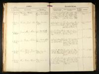 Kontraministerialbog (1814 - 2002), Randers Amt, Nørre Galten Sogn, Fødte Kvinder 1869-1883 s. 84