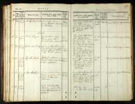 Kontraministerialbog (1814 - 2002), Randers Amt, Nørre Galten Sogn, Fødte Kvinder 1814-1841 s. 103