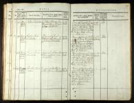 Kontraministerialbog (1814 - 2002), Randers Amt, Nørre Galten Sogn, Fødte Kvinder 1814-1841 opsl. 75