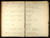Kontraministerialbog (1814-2002), fødte mænd 1887-1890 s. 92