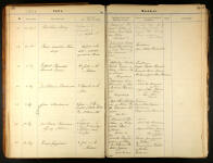 Kontraministerialbog (1814-2002), fødte mænd 1887-1890 s. 36