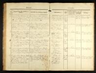Kontraministerialbog (1814 - 2002), Vejle Amt, Fredericia, Trinitatis Sogn, viede 1843-1867, s. 65